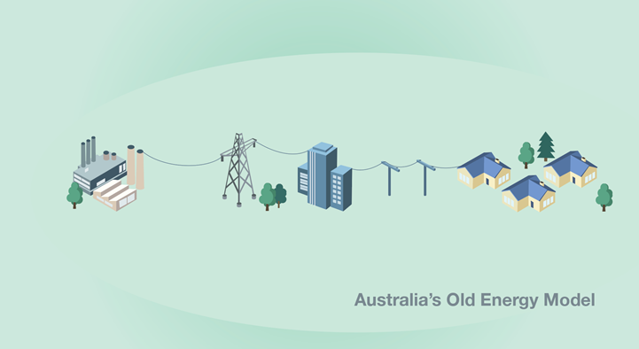Australia's Old Energy Model pic