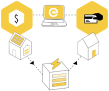 The Beehive Project Peer To Peer Trading Graphic