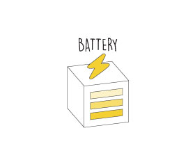 shared-community-battery-queen